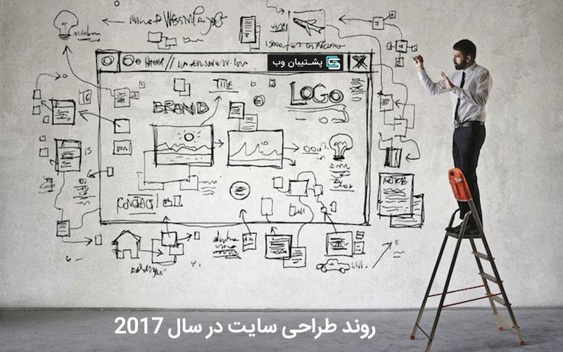 روند طراحی وب سایت در سال ۲۰۱۷
