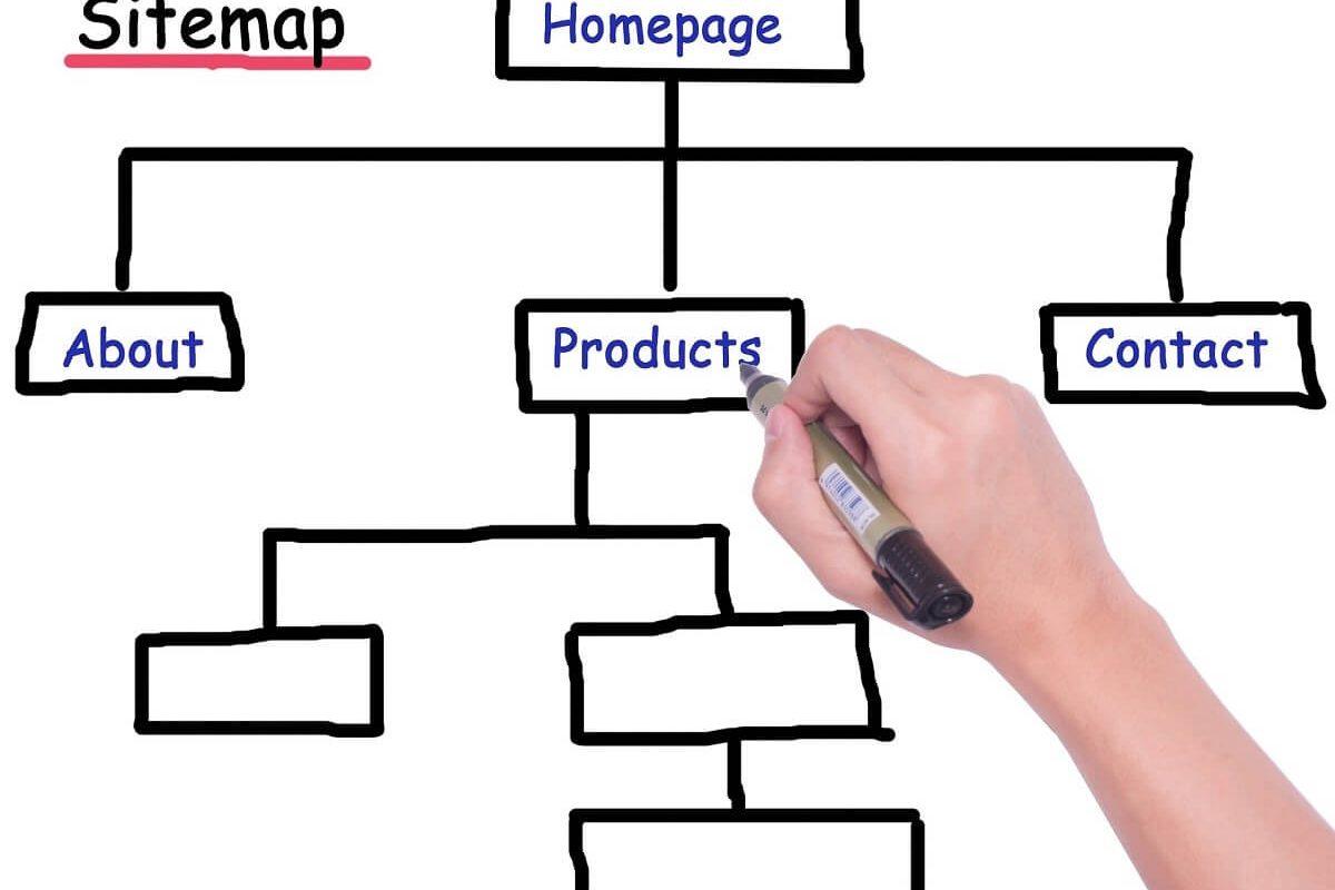 ساخت نقشه سایت وردپرس
